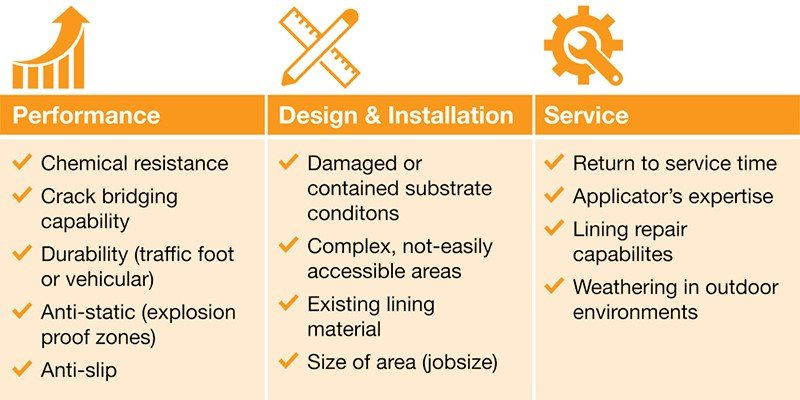 SecondaryContaintment_PerformanceDesignService