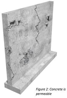 permeable concrete