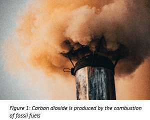 Master Builders Solutions_ Carbon dioxide is produced by the combustion of fossil fuels
