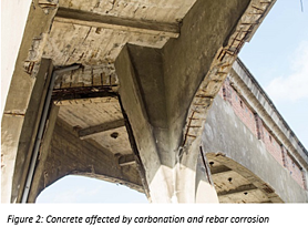 Master Builders Solutions_concrete affected by carbonation and rebar corrosion